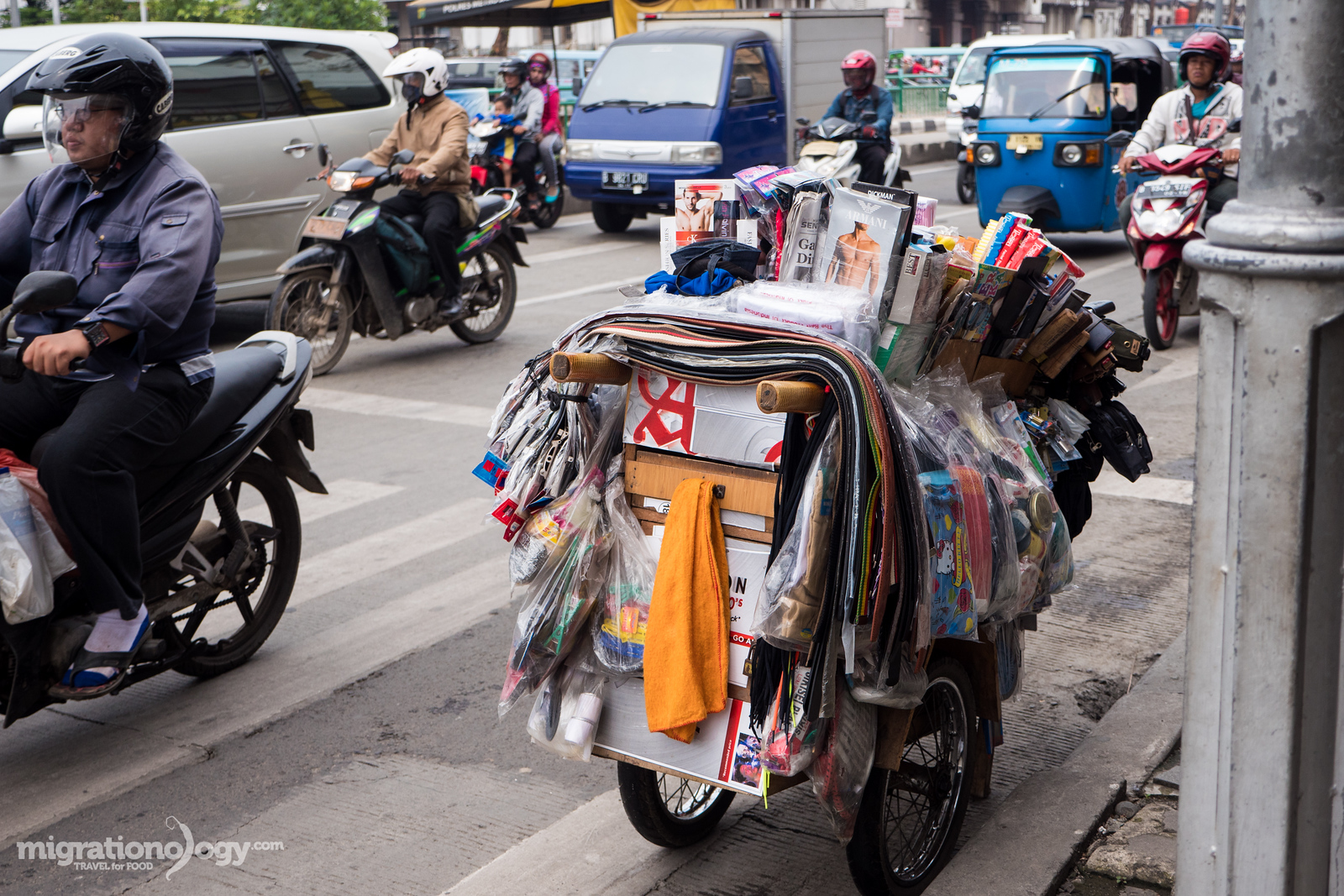 cost of traveling and living in Jakarta
